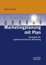Marketingplanung mit Plan